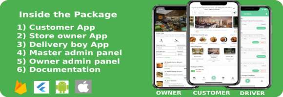 FoodZone Multivendor Mobile App in Flutter with Admin Panel in Package