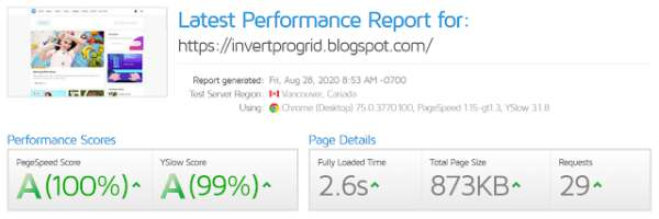 Invert Pro Responsive Blogger Template Performance